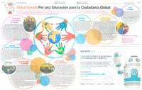 Global Schools  Por una Educación para la Ciudadanía Global