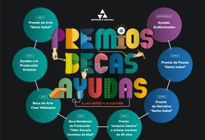 La Diputación de Zaragoza convoca la XXIX edición del premio de arte Santa Isabel de Aragón Reina de Portugal
